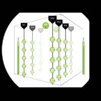 suivi températures application Javelot palplanche