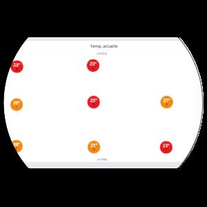 Javelot application suivi températures