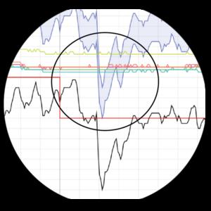 courbes de températures plage de ventilation suivi application