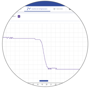 courbes de températures application